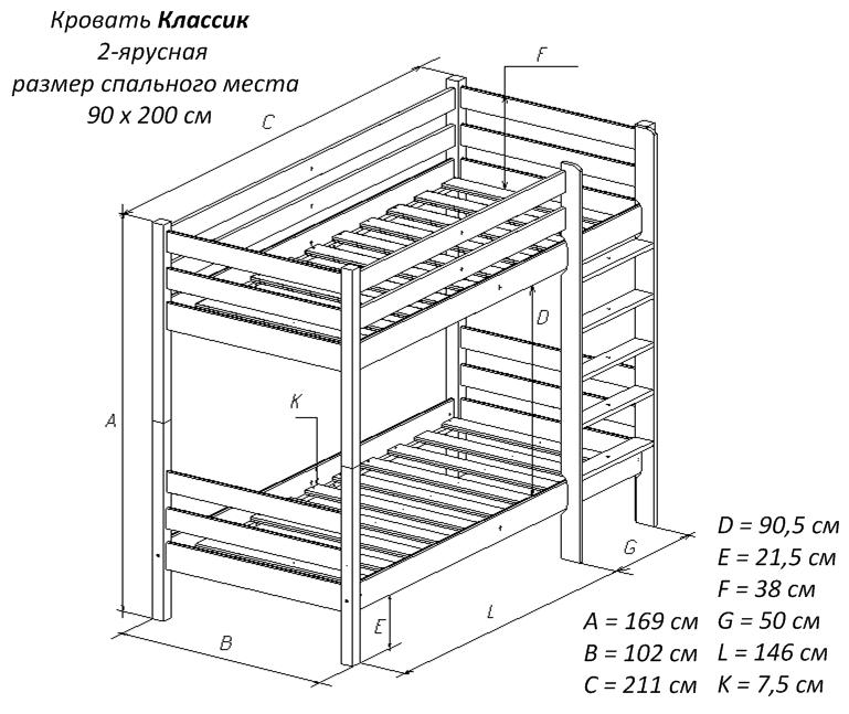 Двухъярусная угловая кровать своими руками чертежи и схемы
